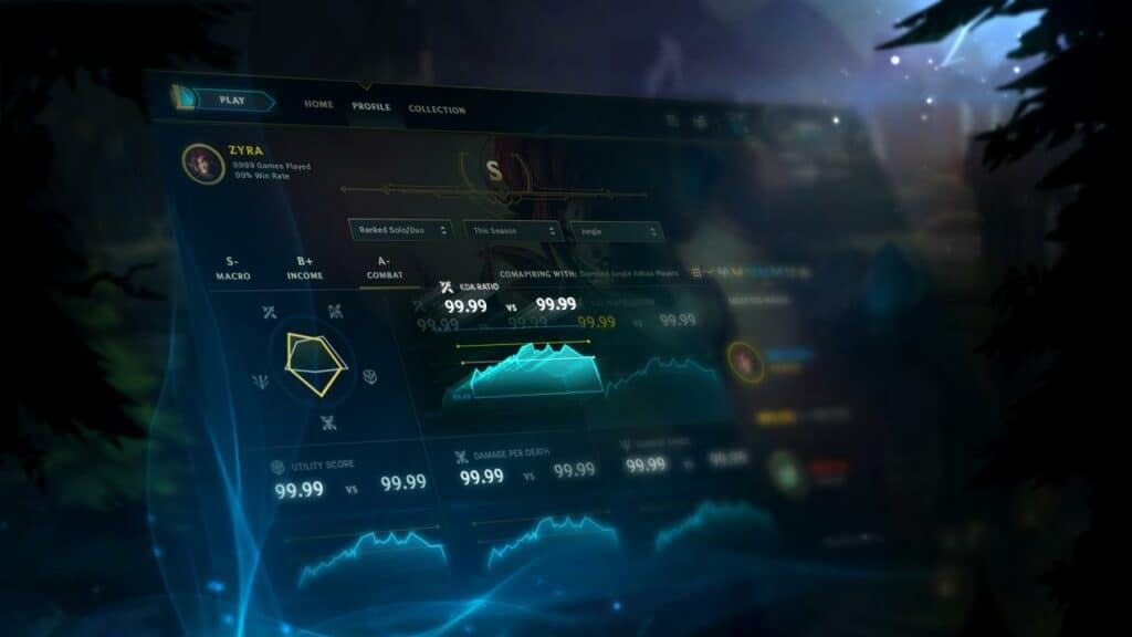 Summoner statistics and KDA in League of Legends by Riot Games